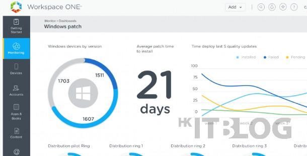 多平台整合集中管理:密切關注 VM 即將推出的 VMware Workspace ONE!
