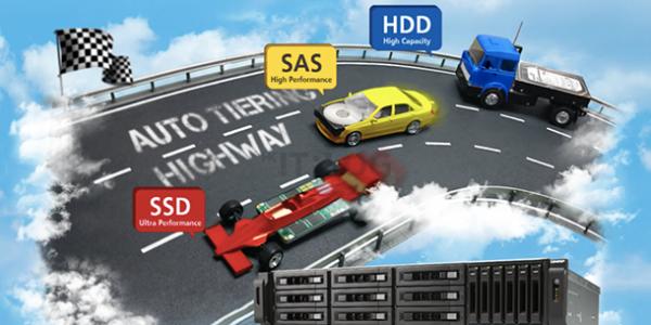 認識 QNAP NAS 底層技術:Qtier 2.0 自動分層儲存池