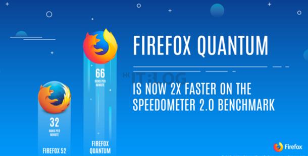瀏覽器的量子年代!新版 Firefox 強調極速體驗將於下週推出