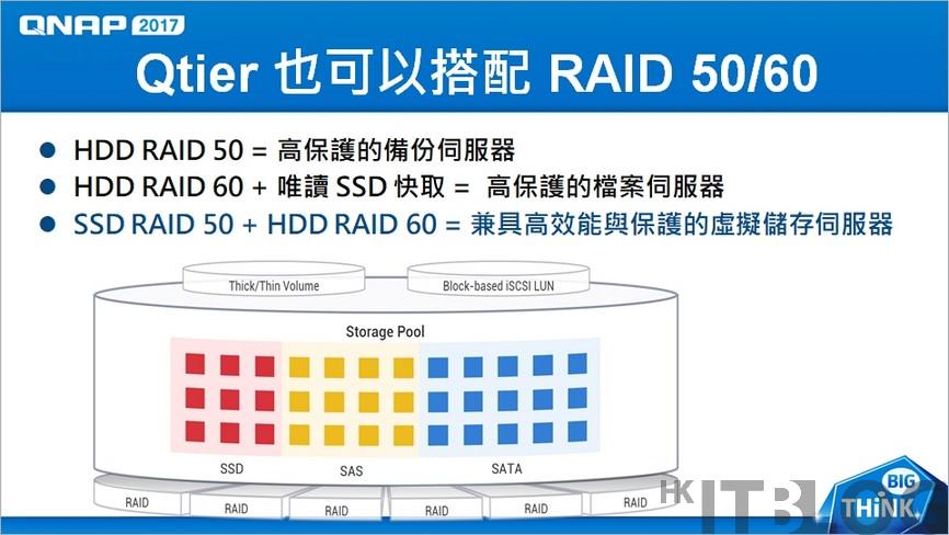 認識 QNAP NAS 底層技術:QNAP RAID 50/60 搭配 Qtier 再進化?