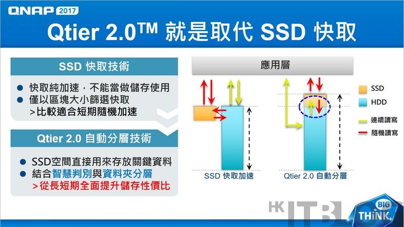 QNAP SSD Cache 02