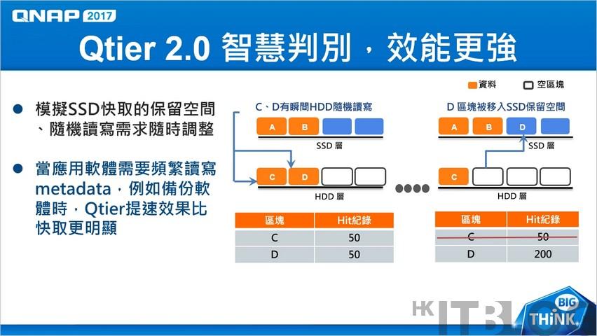 QNAP SSD Cache 03