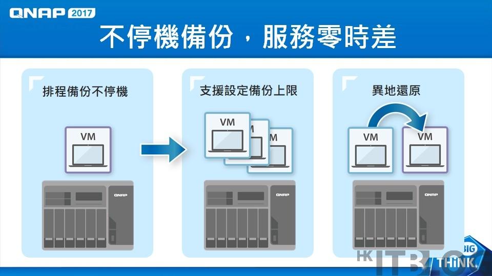 QNAP 推出 vQTS 虛擬機、讓企業資料更安全?!