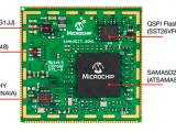 模組大整合:以微處理器系統模組簡化工業級 Linux 設計!