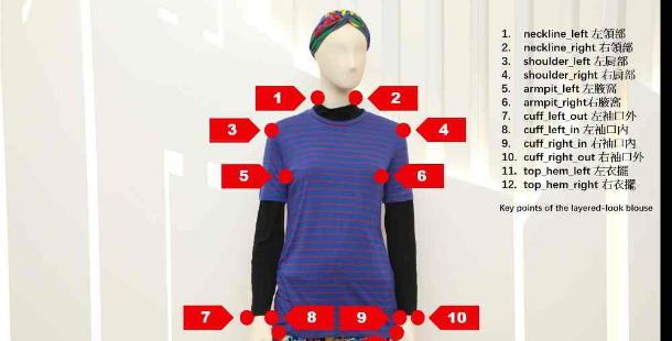 理大與阿里巴巴合作 推動FashionAI  融合時尚與人工智能